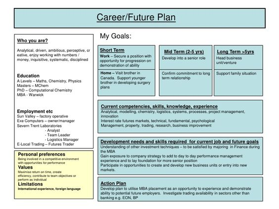 career goals with life plan I've finally realized that i need to put together a 5-year plan to continue my personal development and reach goals i've found your post, think about your life.
