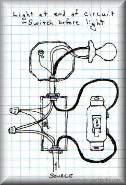 b4579851b9fdb4c9cd0933f83bb284c3 electrical wiring electrical engineering how to wire a switch switch and light at end of circuit light switch wiring at soozxer.org