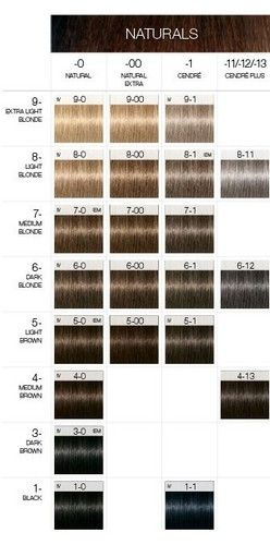 schwarzkopf professional igora metallics shades coiffure coloration nuancier pinterest sfumature e capelli - Nuancier Schwarzkopf Coloration