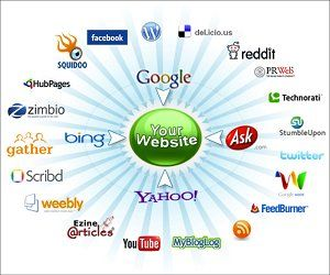 Website is the center of online marketing activity