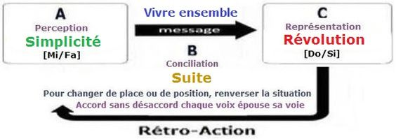 Simple Suite Révolutionnaire B46b333b4dc370631948270a750e8e4b