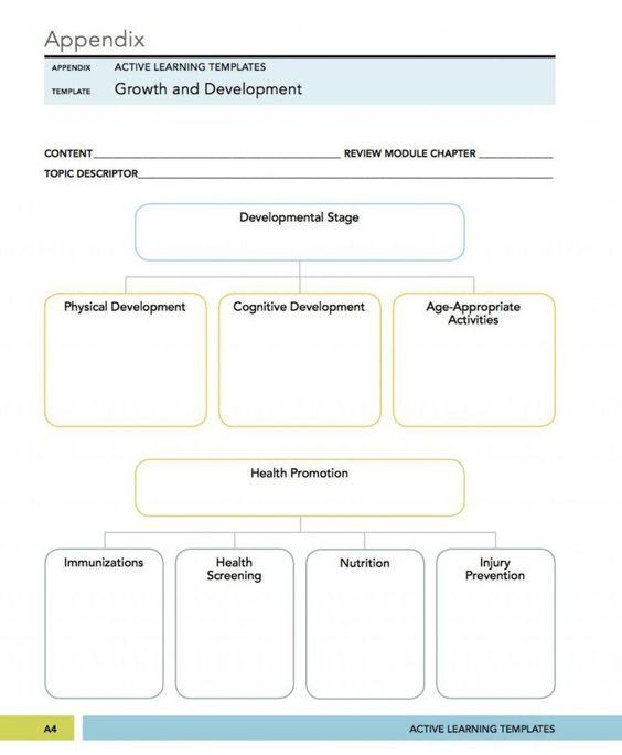 Pin On Child Development Theory