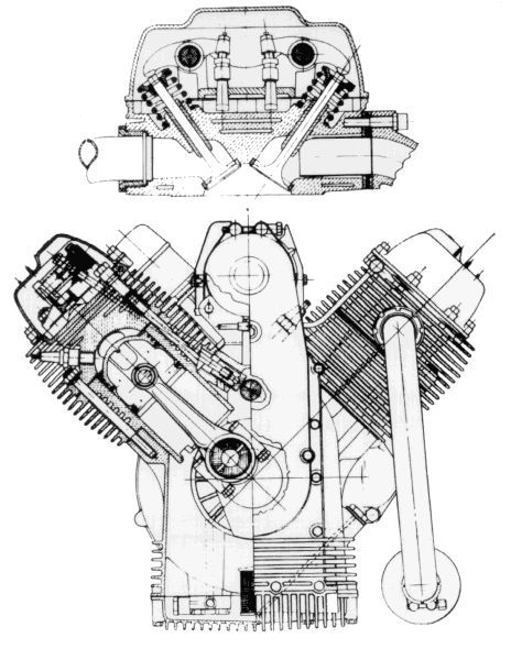 MOTO GUZZI Pin Motori Pinterest – Diagram Of Moto Guzzi Engine