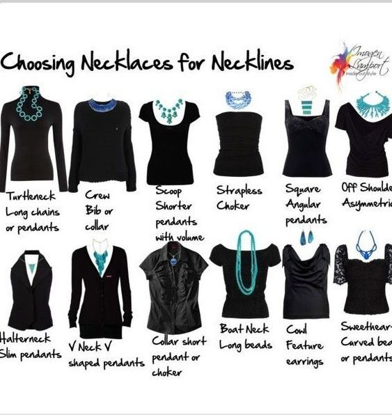 Neckline and Necklaces tips for 2014 &; Tutorials