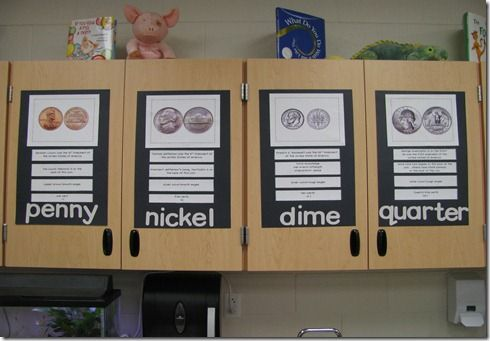 Coin Anchor charts with cuta and paste activity for students about coins