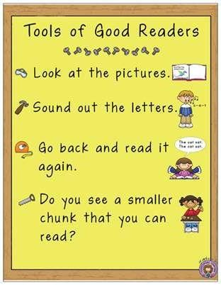 """Good chart for reminding students of the basic components of """"good"""" reading. Also, this chart will help beginning readers with developing good habits."""