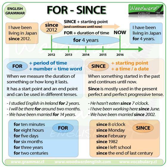 İngilizcede For ve Since Kullanımı ve Farklılıkları For ve since ingilizcede en çok kullanılan bağlaçlardan ikisidir. Kullanımları çeşitli farklılıklar gösterir. For + period of time For + number + time word Since + starting point Since + a time / a date