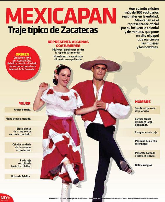 Aun cuando existen más de 300 vestuarios regionales en la entidad, Mexicapan es el representante oficial de Zacatecas. #Infographic