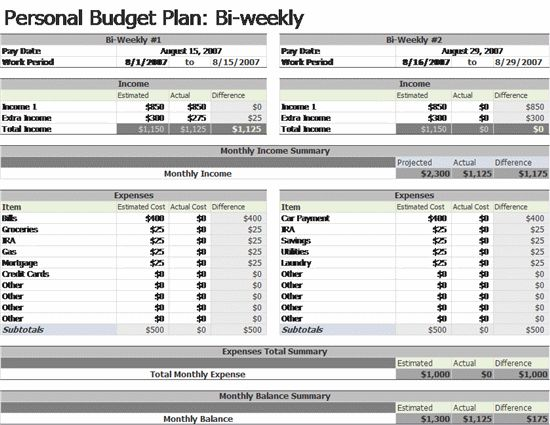 10 Free Household Budget Spreadsheets for 2017 - budget plan template example