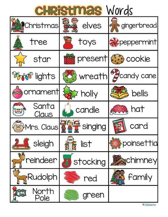 เร ยนภาษาอ งกฤษ ความร ภาษาอ งกฤษ ทำอย างไรให เก งอ งกฤษ Lingo Think In English คำศ พท ภาษาอ งกฤษ Christmas Kindergarten Christmas Words Vocabulary List