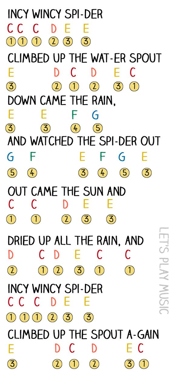 And letters free keyboard sheet music for beginners with letters