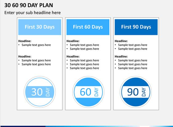 30 60 90 Day Plan Template Powerpoint 90 Day Plan Business Plan Template Marketing Plan Template