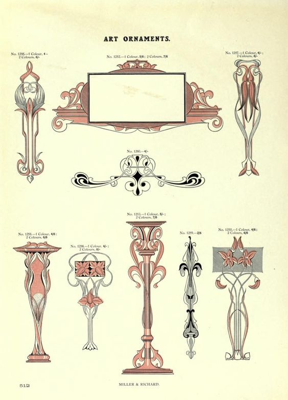 Art ornaments from Printing type specimens, comprising a large variety of book and jobbing faces, borders and ornaments ([1921?])