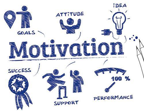 How To Motivate Student Designing Effective Instruction Motivation Employee Hrm Dissertation Ideas Idea