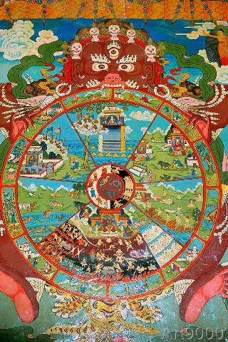 Wandmalerei - Songzanlin, Kloster, Mandala
