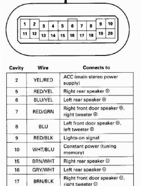2000 Honda Civic Radio Wiring Diagram : honda, civic, radio, wiring, diagram, Honda, Civic, Stereo, Wiring, Diagram, Stereo,