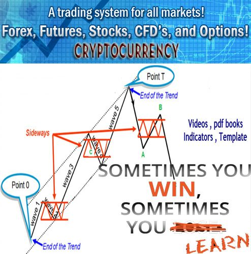 Details About A Trading System For All Markets Forex Options