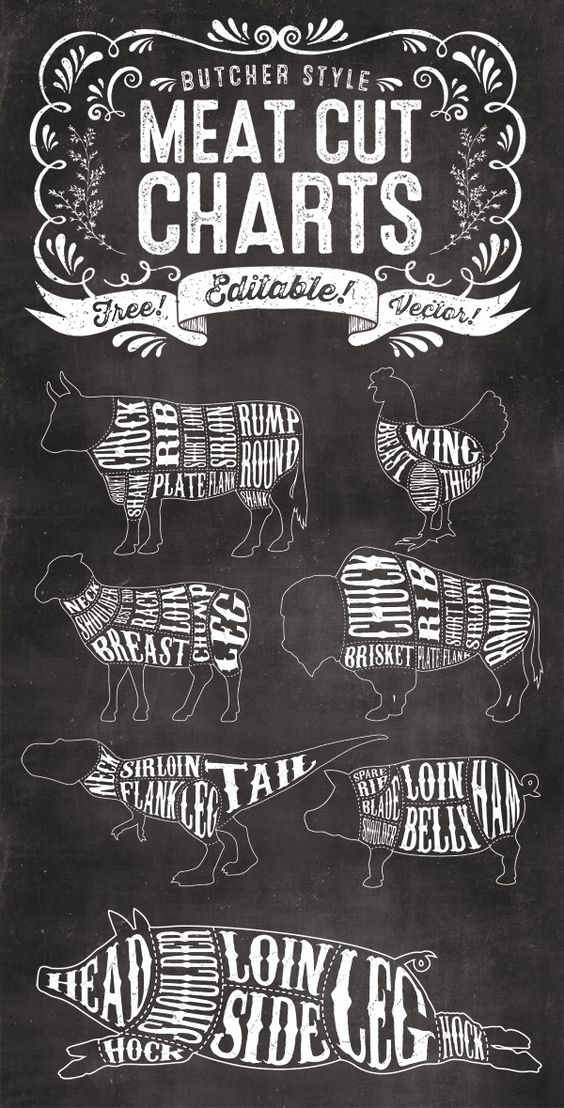 7 Free Editable Butcher Meat Cut Chart Illustrations #typography #chalkboard #illustration
