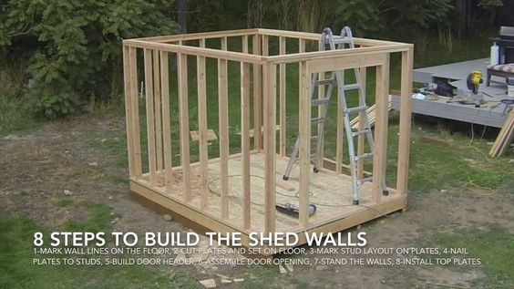 Chris from http://www.icreatables.com/sheds/sheds-plans.com teaches you how to build walls. This video shows you how to use wall studs and top and bottom pla....  handy for making a home made chicken coop