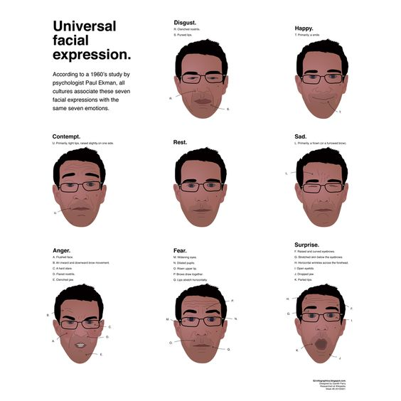 Master thesis expressions