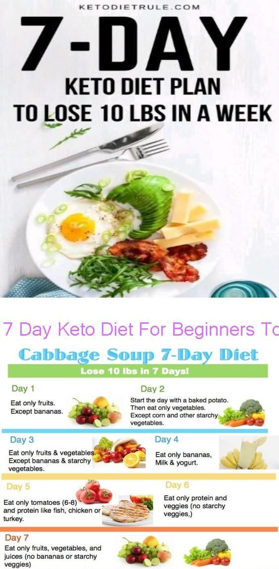 7 Day Keto Diet For Beginners To Lose 10 Lbs In A Week Naturally The Best Cabbage Soup Diet Cabbage Soup Diet Recipe Keto Diet For Beginners Cabbage Soup
