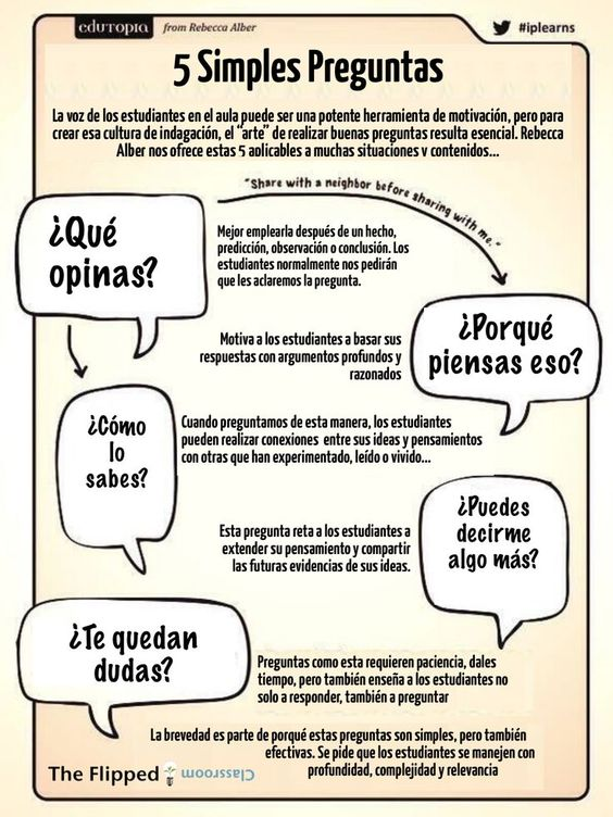 De The Flipped Classroom: