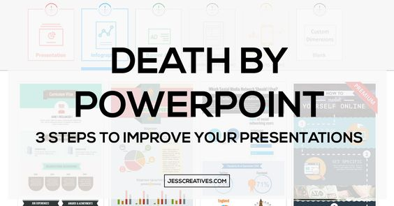 How to Avoid Death by PowerPoint for your Audience Death - presentation skills ppt