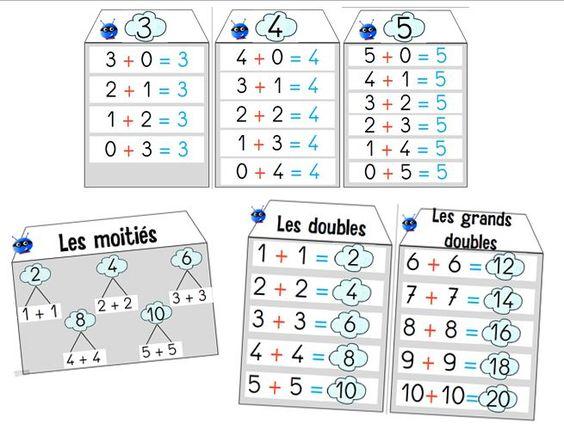 Affichages divers maths picbille cp cp contenus supports pinterest math matiques et - Calcul nombre de parpaing ...