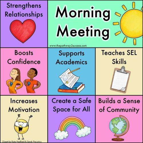 Morning Meeting Social Emotional Skills Social Emotional Activities Teaching Kindness