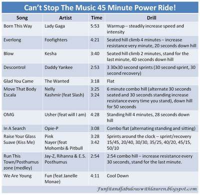 45 Minute Power Ride! Great ride to spice up your cycle class or just break up the old stationary bike routine.