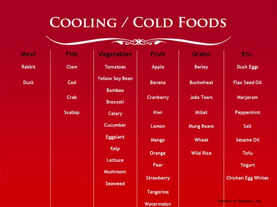 Damp Heat Foods Chinese Medicine