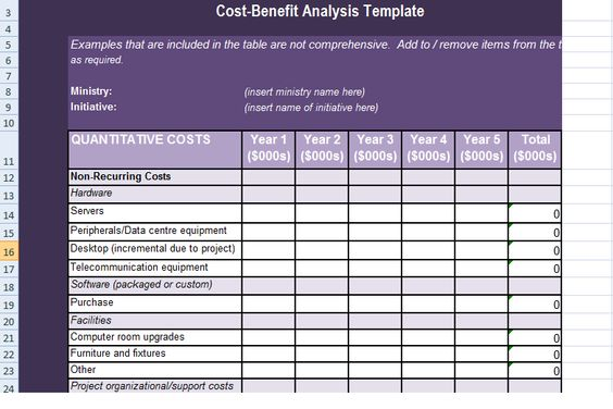 Cost Benefit Analysis Excel Template Cost Benefit Analysis - hazard analysis template
