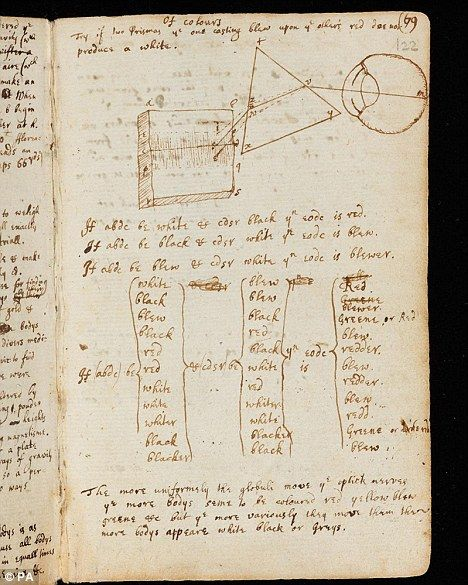 Sir Isaac Newton Laws | Sir Isaac Newtons handwritten notes about momentous discovery of laws ...