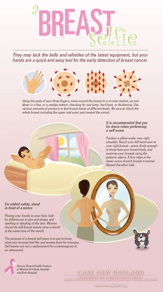 breast self exam Breast cancer screening means checking a woman's breasts for cancer before there are signs or  these could include changes found during a breast self-exam.