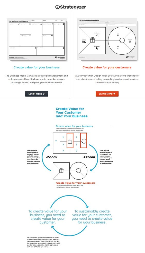 Value Proposition + Business Proposition Canvases | http://blog.strategyzer.com/posts/2014/9/29/value-proposition-design