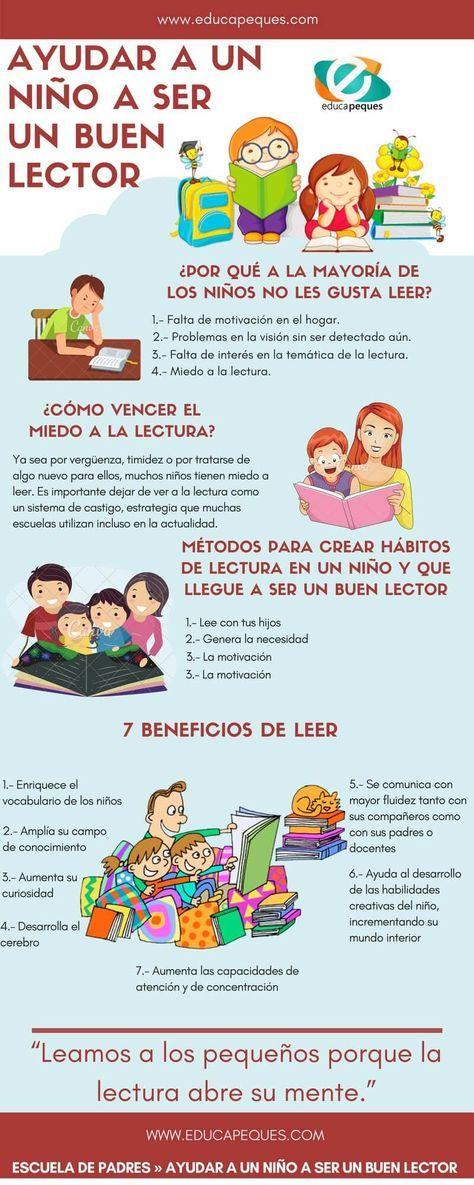 Infografía educativa: Ayudar a un niños a ser un buen lector