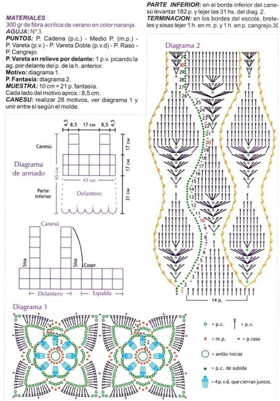 pattern with chart