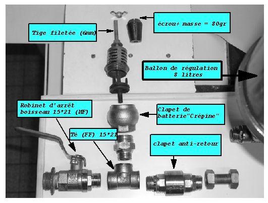 Conception de système hydraulique, énergie, mobile, oil\gas