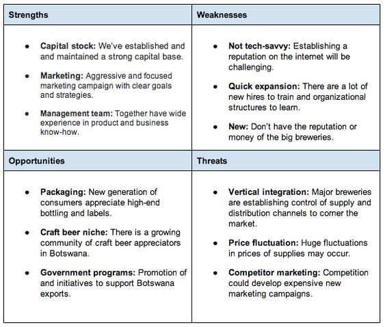 SWOT Analysis Examples Swot analysis - product swot analysis template