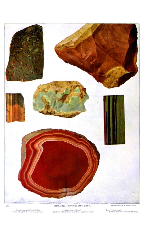 Gems and gem minerals (1903). Oliver C. Farrington. (via @JealousCurator): Minerals Educational, Crystals Minerals, Mineral Illustration, Gem Minerals, Minerals 1903