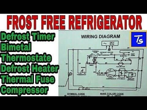 Pin By Madelaine Nolasco On Electrical Wiring Diagram Refrigerator Repair Diagram Timer