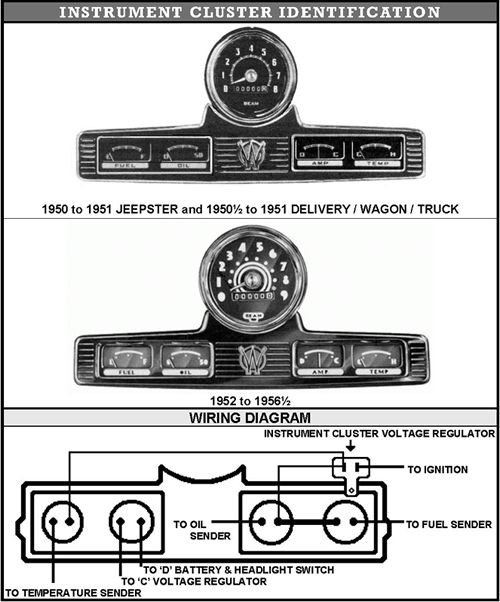 Image Result For Instrument Cluster Schematics For Willys Pickup Truck Willys Willys Jeep Willys Wagon