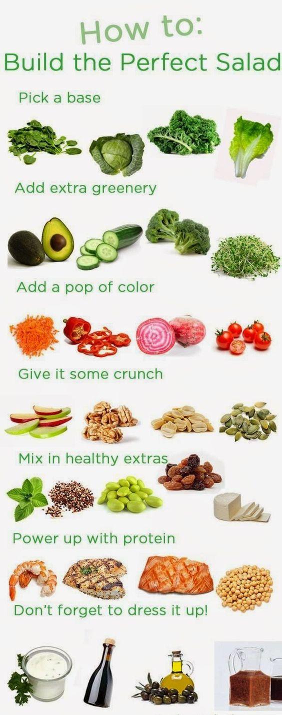 clean eating, the perfect salad, salad recipes, make a salad #salad