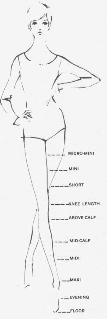 Alt.: short = above knee, above calf = below knee, midi = tea length, evening = full length.: