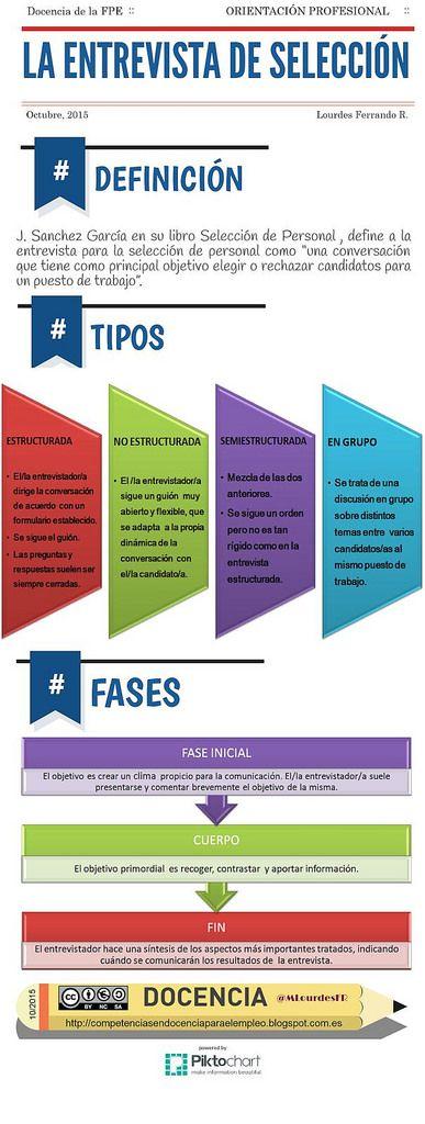 infografia: