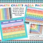 Sure, there are plenty of FREE Math Charts here and on other on-line sites. BUT ...This one is not like any you have seen! The vibrant colors use...