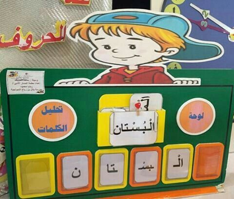 Pin By شعاع الشمس On وسائل تعليمية Arabic Alphabet For Kids Arabic Kids Learning Arabic
