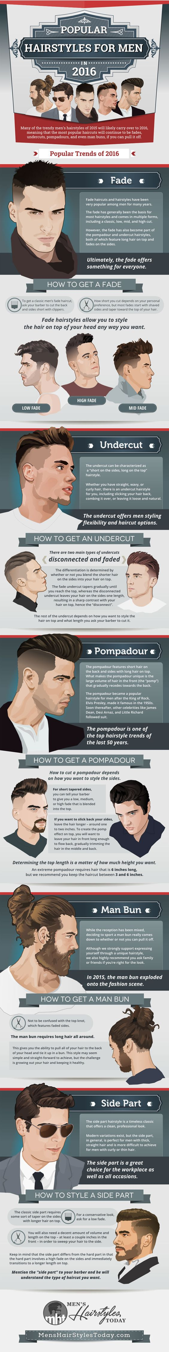 Popular Hairstyles and Haircuts For Men
