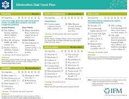 Institute For Functional Medicine Gt Ifm Elimination Diet