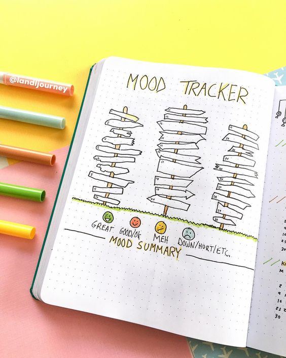 Mood tracker Panneaux